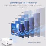 Proyector Led Dbpower Hdmi, Vga, Usb Mas Control Remoto
