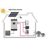 Sistema Solar Completo, 12 Paneles, Inversor 5kva